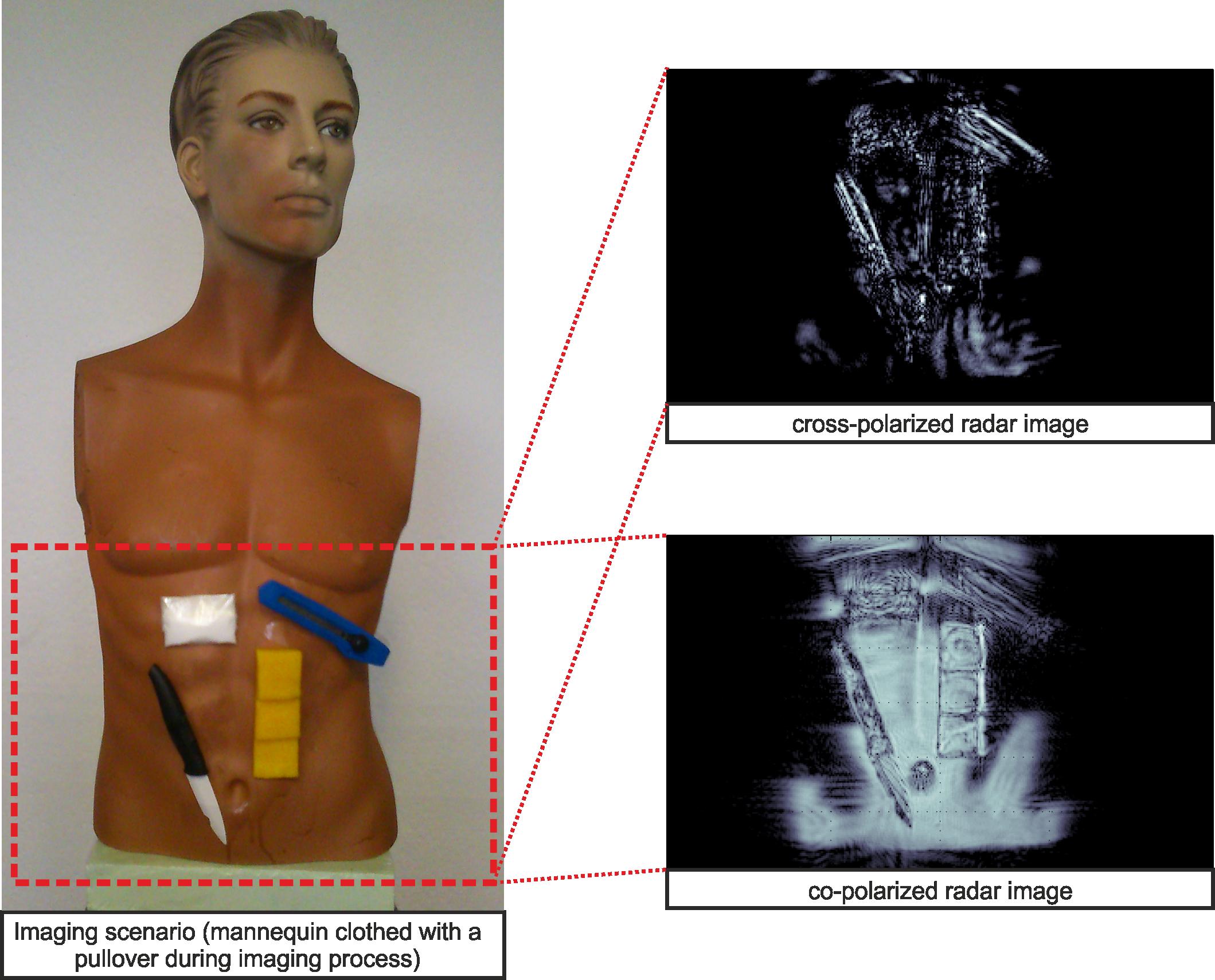 Radar Imaging Laboratory – Institute of Microwaves and Photonics